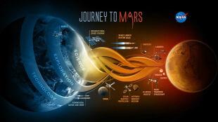 NASA ogłosiła: na Marsie człowiek stanie po 2030 roku